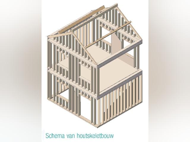 houtskeletbouw schema