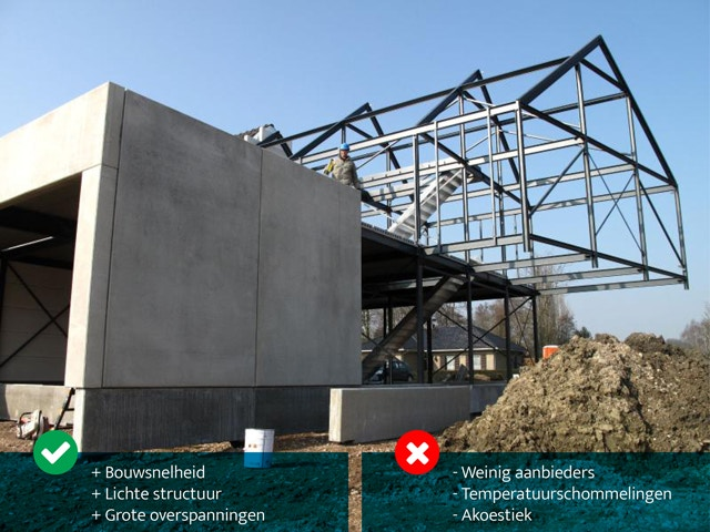 staalskeletbouw
