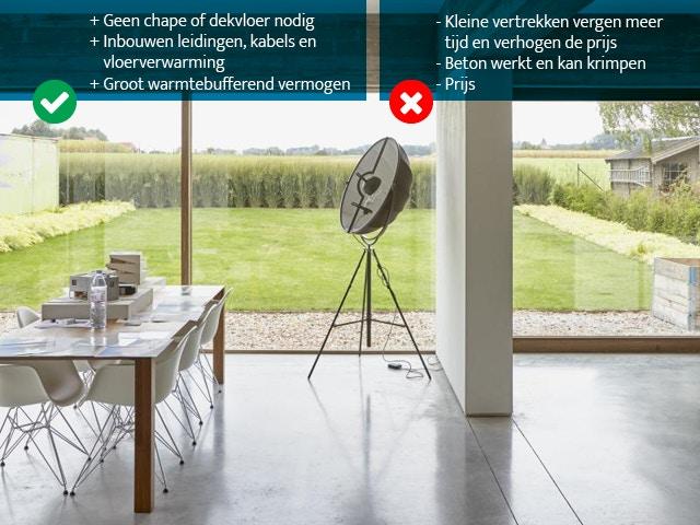 betonvloer vloer beton NL_Vloertypes_11