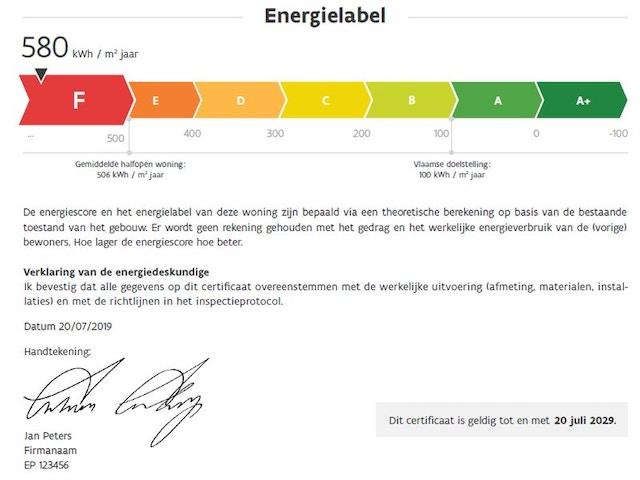 EPCEnergielabel
