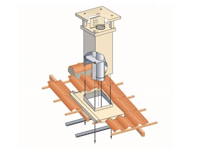 plaatsing schoorsteen dak Dualis Condensatie dakuitgang schoorsteen