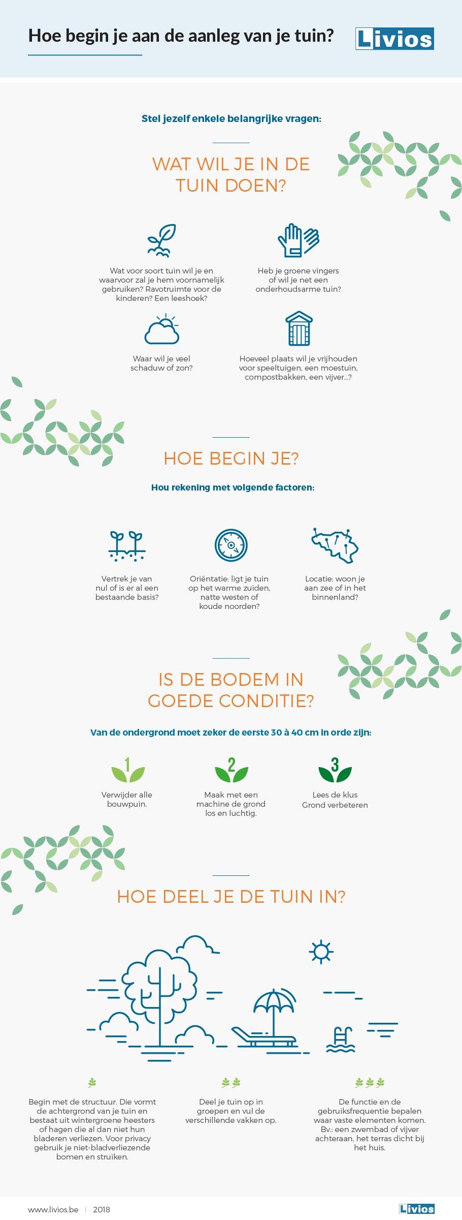 Infographic aanleg tuin NL logo 2019