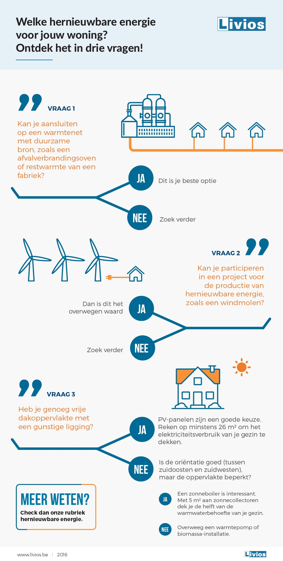 Infographic hernieuwbare energie 3 stappen NL logo 2019