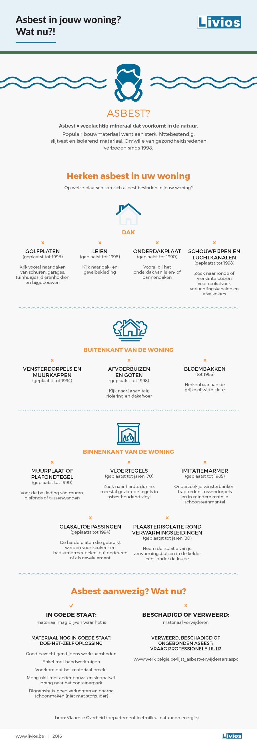 Infographic asbest NL logo 2019