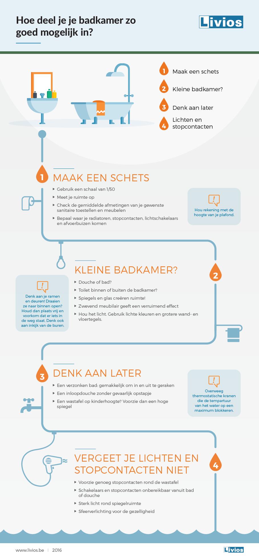 infographic badkamer indelen NL logo 2019