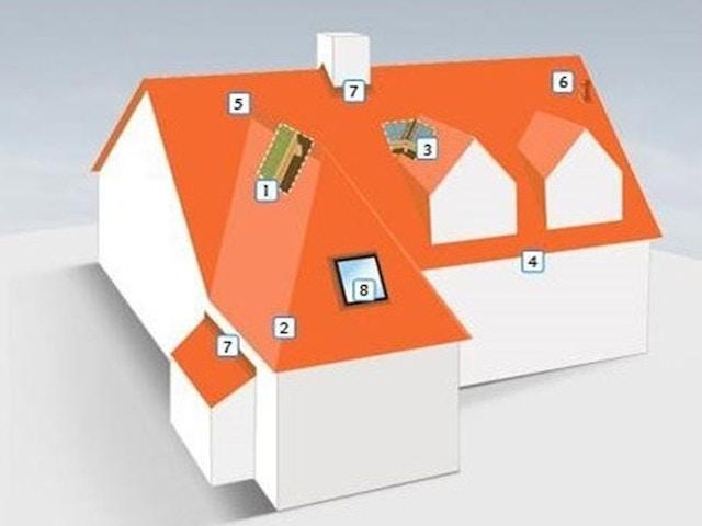 delen van een zadeldak dak