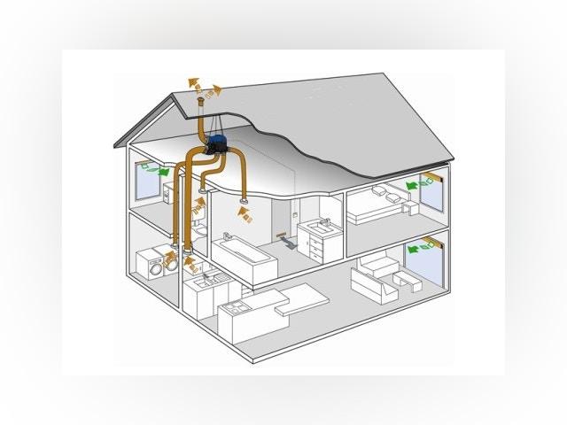 ventilatiesysteem C C+ ventilatie