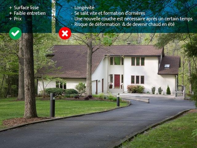asphalte Guide de sélection FR