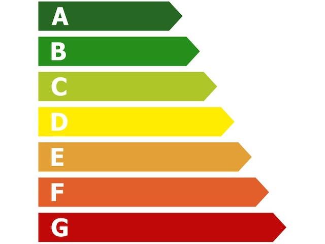 energielabel A-label