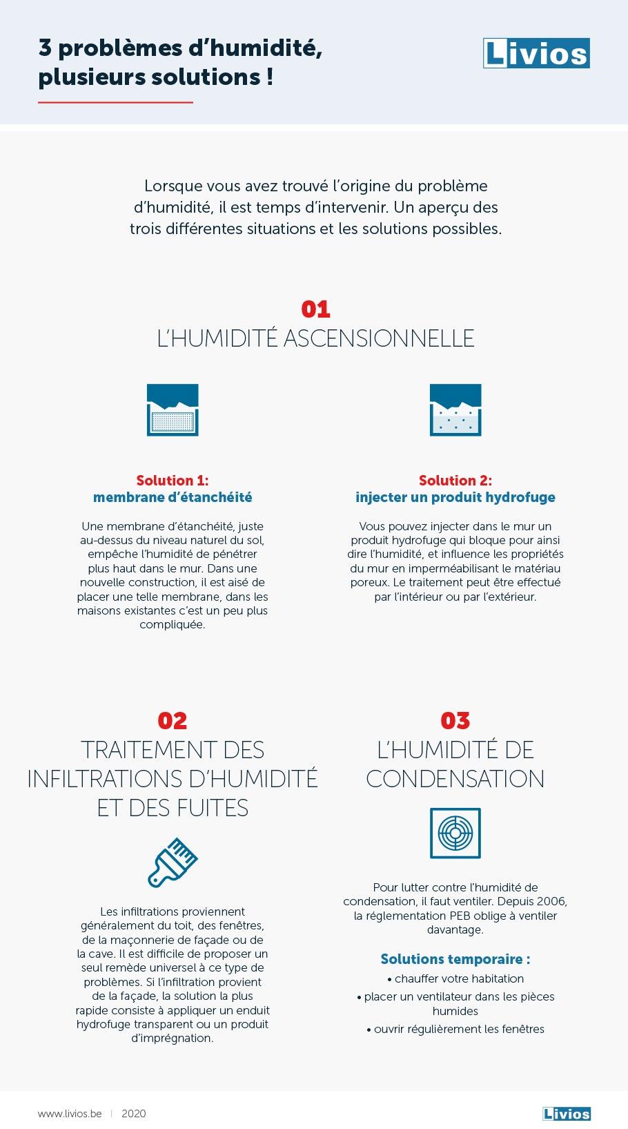 infographie 3 causes de l'humidité fr