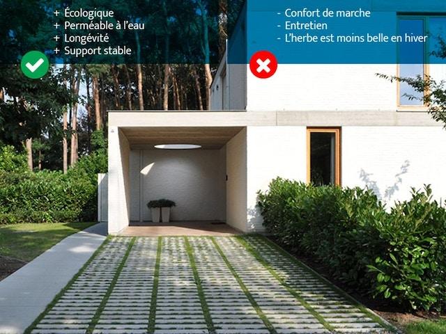 carrés d'herbe Guide de sélection FR