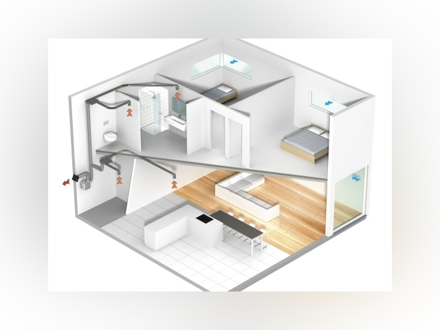 ventilatie systeem ventilatiesysteem C en D